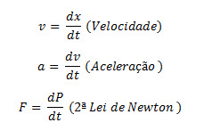 grandezas fisicas calculadas através de derivadas.