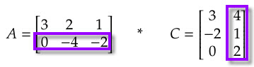 calculando o quarto termo da matriz D