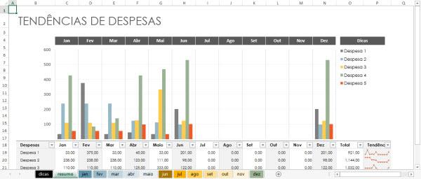 criando graficos no Excel