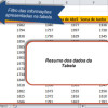 campos da tabela dinamica